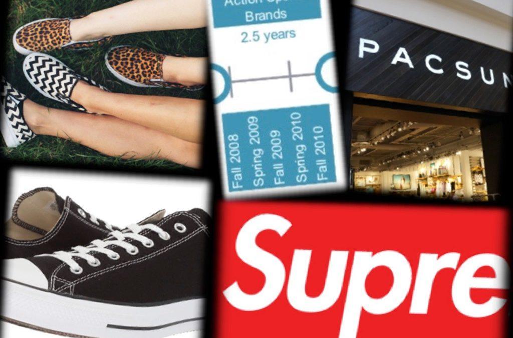 Surprising Brand Trends from PiperJaffray Teen Survey
